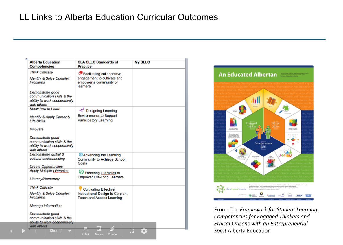 Alberta Leading Learning Links