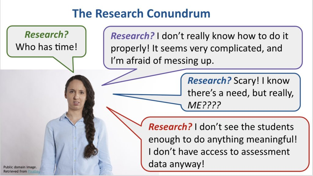 Research Conundrum