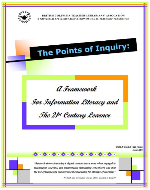 The Points o fInquiry