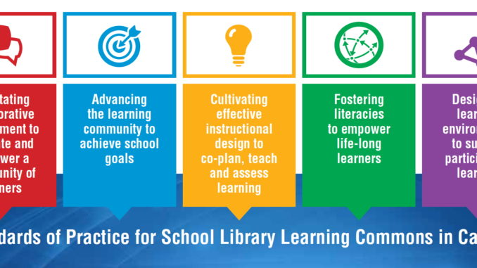 NEW Leading Learning Exemplars, Winter 2018 – Canadian School Libraries Journal